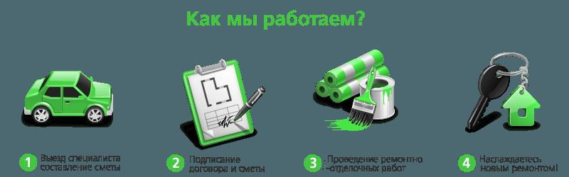 work_process-min